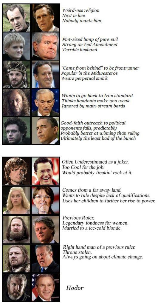 gameofthronespresidents